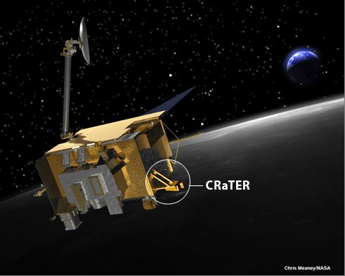 Музыкальный прогноз космической погоды от миссии LRO