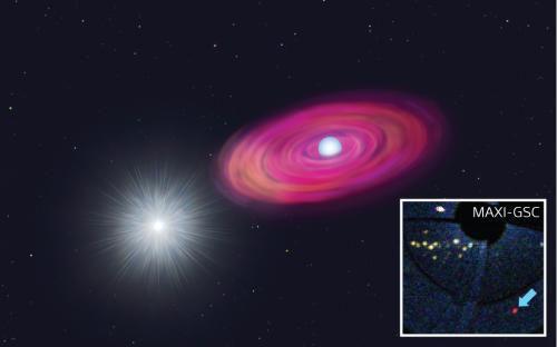 Ученые смогли проследить последовательность взрыва новой благодаря прибору MAXI
