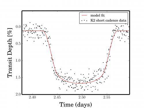 Возрождение миссии Kepler: продолжаются испытания аппарата
