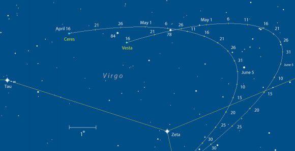 Цереру и Весту в ближайшее время можно будет увидеть с помощью бинокля