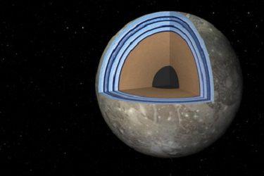 Под поверхностью Ганимеда может существовать океан с твердым дном