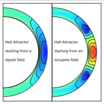 Ученые исследовали турбулентность магнитных полей нейтронных звезд