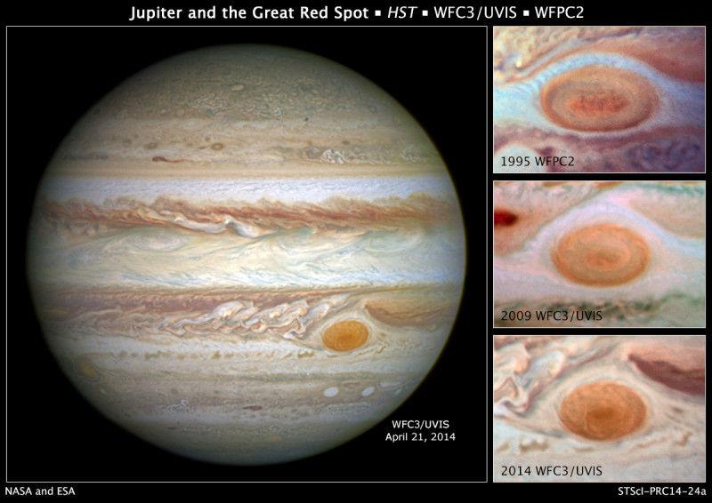 Размер Большого Красного Пятна Юпитера уменьшился до рекордных размеров