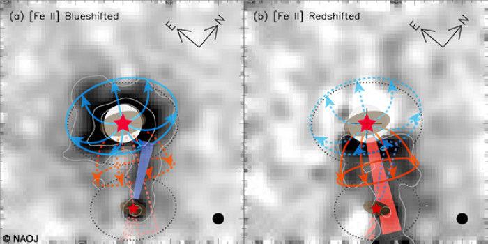 Сложная структура потока двойной звездной системы UY Aurigae