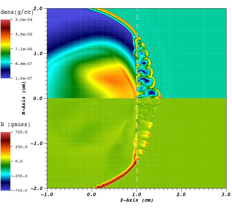 Ученые установили, что за усиление магнитных полей отвечает турбулентность