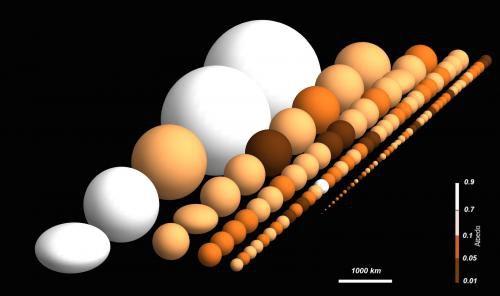 Результаты наблюдений обсерватории Hershel за Транснептуновыми объектами