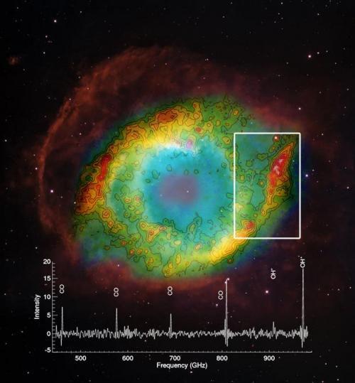 Новые молекулы вокруг старых звезд