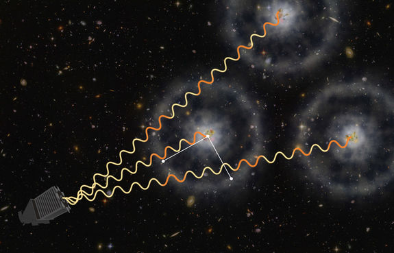 Скорость расширения молодой Вселенной измерена с беспрецедентной точностью