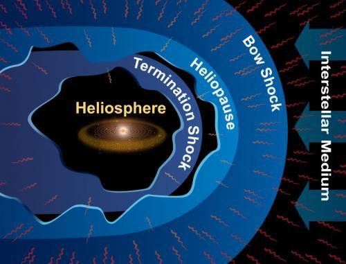 Ученые разработали тест для Voyager1