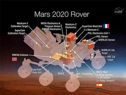 NASA определилось с выбором приборов для следующего марсианского ровера