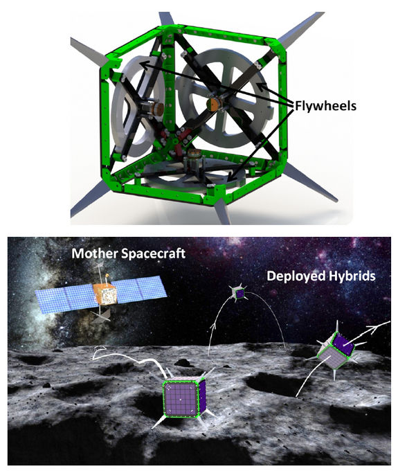 5 идей космических технологий получили поддержку NASA