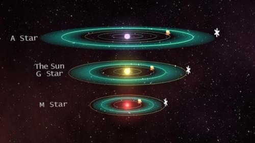Скорость вращения планеты влияет на ее обитаемость