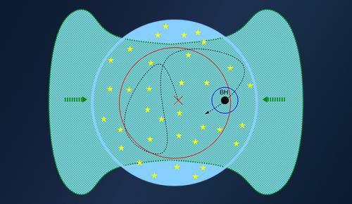 Ученые нашли возможное объяснение быстрому росту черных дыр в молодой Вселенной