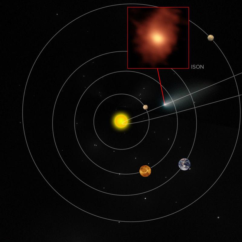 Органические молекулы образуются в атмосферах комет