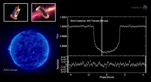Размеры экзопланеты измерили с беспрецедентной точностью