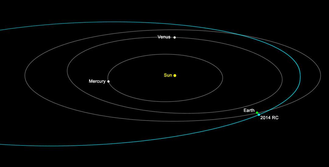 Астероид 2014 RC благополучно пролетел мимо Земли
