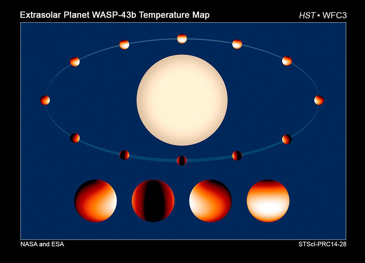 Составлена карта распределения температуры и водяного пара далекой экзопланеты