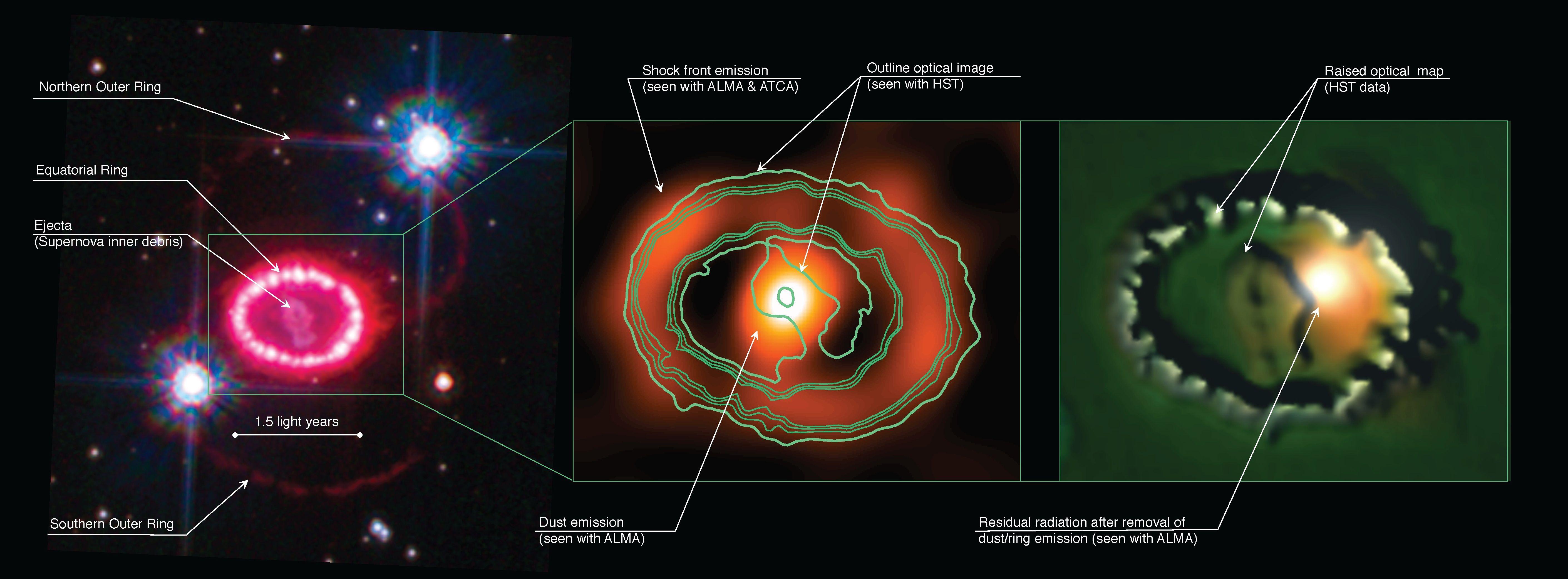 Астрономы проанализировали последствия взрыва сверхновой