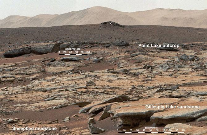 Интересные находки на Марсе.
