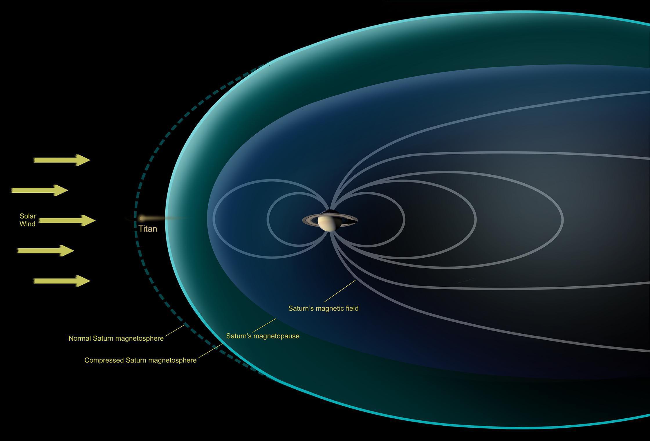�� Cassini ���������� ����������� ����� � ������ ���������� �����