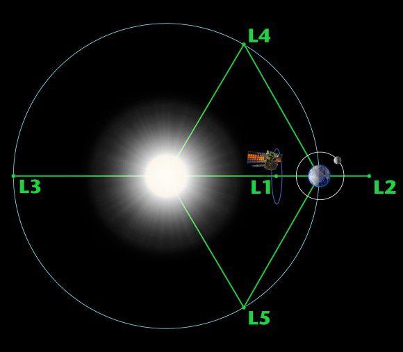 НАСА запустят космическую обсерваторию для наблюдения за солнечным ветром