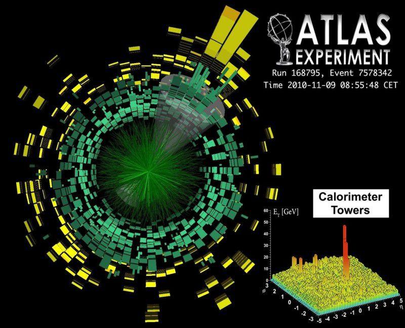 Джеты из элементарных частиц раскрывают секреты кварк-глюонной плазмы