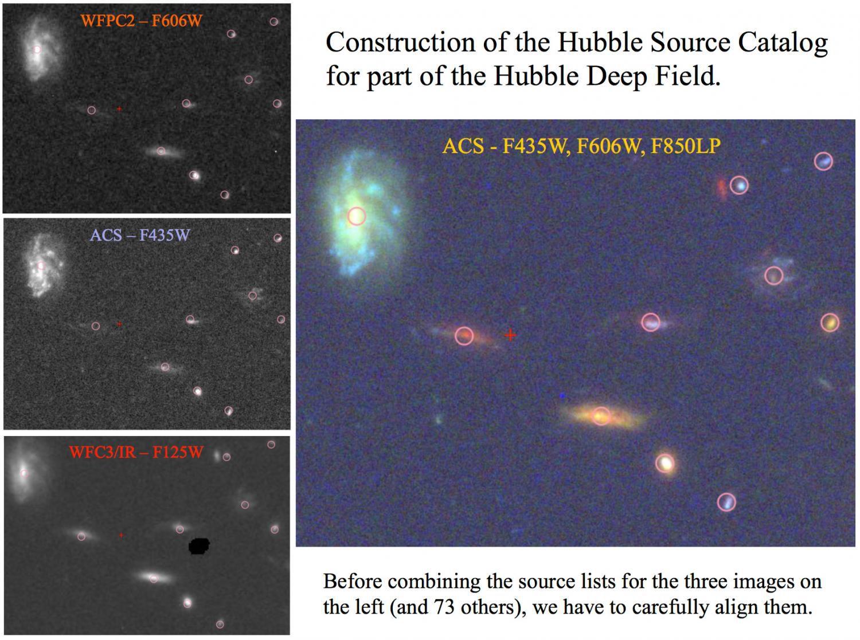 Каталог Hubble Source: теперь все наследие «Хаббла» проиндексировано