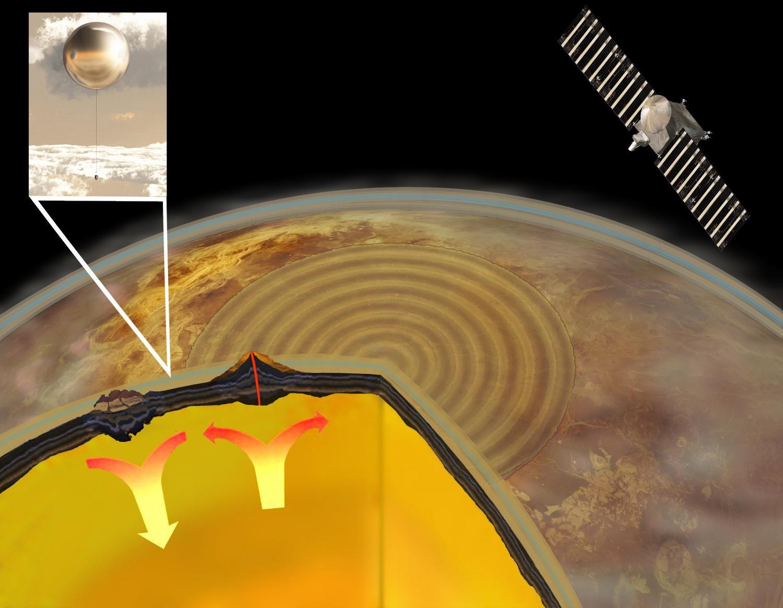 Ученые предлагают регистрировать венерианские «землетрясения» при помощи звука
