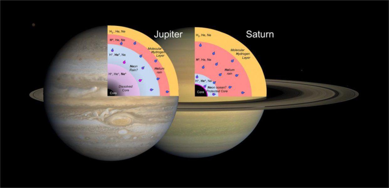 Лабораторные опыты помогли ученым понять внутреннюю структуру звезд и планет