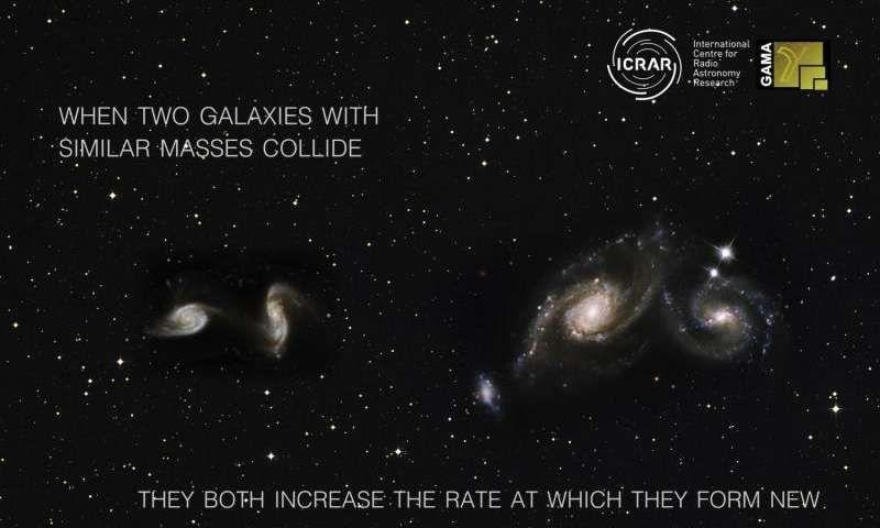 Что происходит, когда галактические гиганты встречаются с карликами?